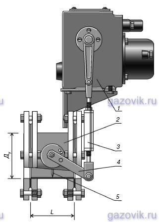Заслонка дроссельная газовая с электроприводом для ГРП Ду 50 - исполнение 2