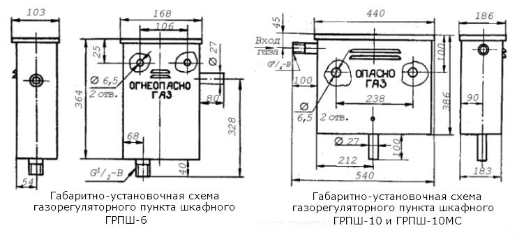 рдгк 10мс технические характеристики