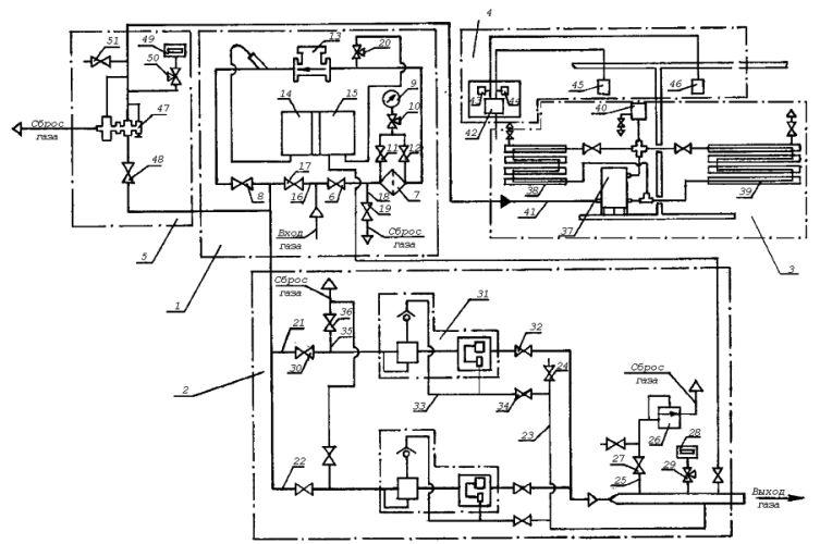 1 — пункт учета расхода газа;