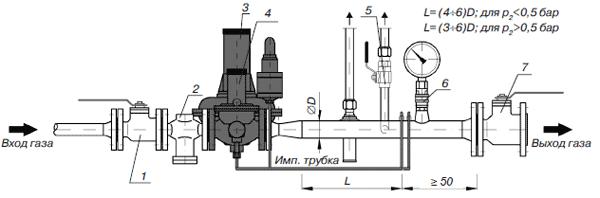 Регулятор низкого давления с предохранительно-запорным клапаном GasTeh 131-BV