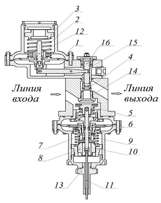 комбинированный РДК-10