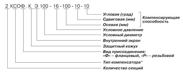 Компенсаторы сильфонные осевые КСО