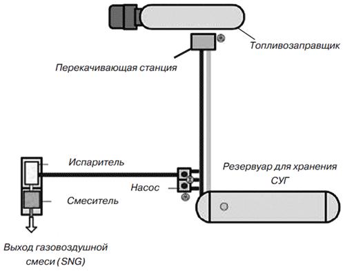 Упрощенная схема системы