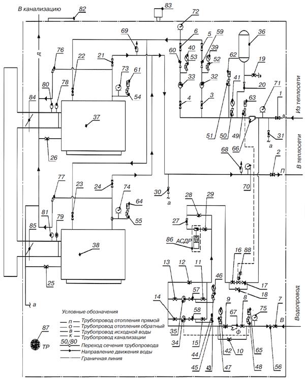 схема модульной котельной
