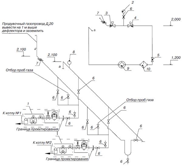 Газовый узел котельной УМК «
