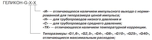 Счетчики газа «ГЕЛИКОН» G1,6, G2,5, G4, G6,G10, G25, G40