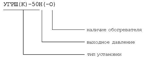 Установка газорегуляторная шкафная УГРШ(К)-50Н(-О)