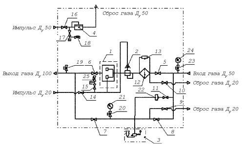 Газорегуляторный пункт шкафной с газовым обогревом ГСГО