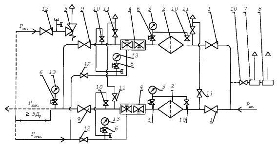 Газорегуляторные пункты шкафные ГРПШ-04-2У1, ГРПШ-05-2У1, ГРПШ-07-2У1, ГРПШ-02-2У1, ГРПШ-03М-2У1, ГРПШ-03БМ-2У1