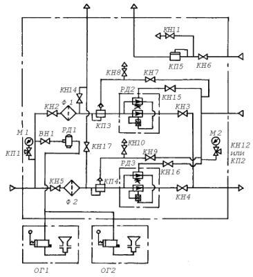 Газорегуляторный пункт шкафной с газовым обогревом ГСГО-100