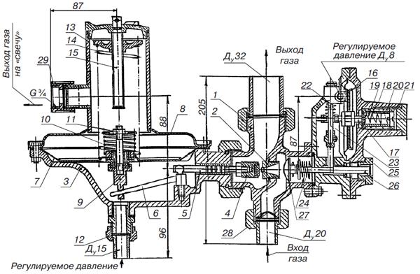 Комплект ремонтный для регулятора давления газа РДНК-32