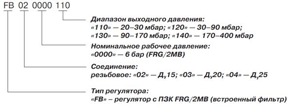 Условное обозначение регулятора давления газа Madas FRG/2MB