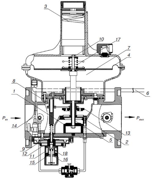 Регулятор давления газа RG/2MB