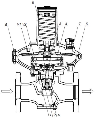 Регулятор давления газа серии Dival 600