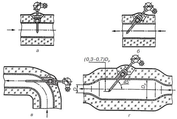 Схема установки чувствительного преобразователя термометра
