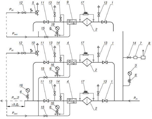 Газорегуляторные пункты шкафные* ГРПШ-03БМ-04-2У1, ГРПШ-03БМ-04М-2У1, ГРПШ-03БМ-07-2У1, ГРПШ-03М-01-2У1, ГРПШ-03БМ-01-2У1 с двумя основными и двумя резервными линиями редуцирования при параллельной установке регуляторов